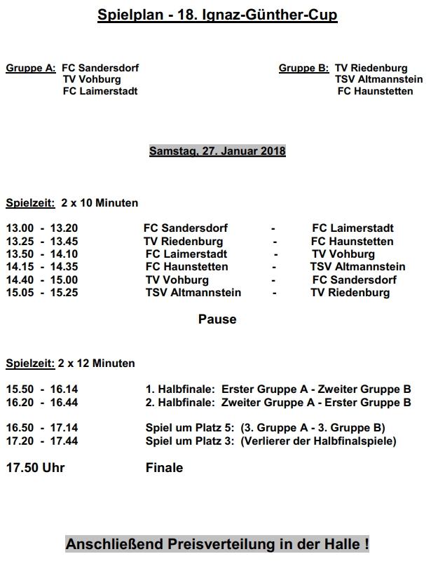 Spielplan - 18. Ignaz-Gümther-Cup